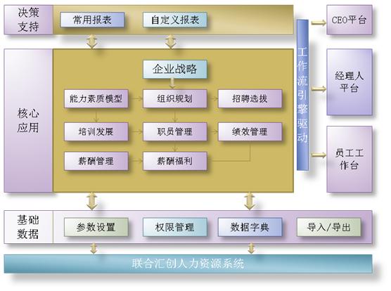 人才培养方案制定(修订)工作流程图